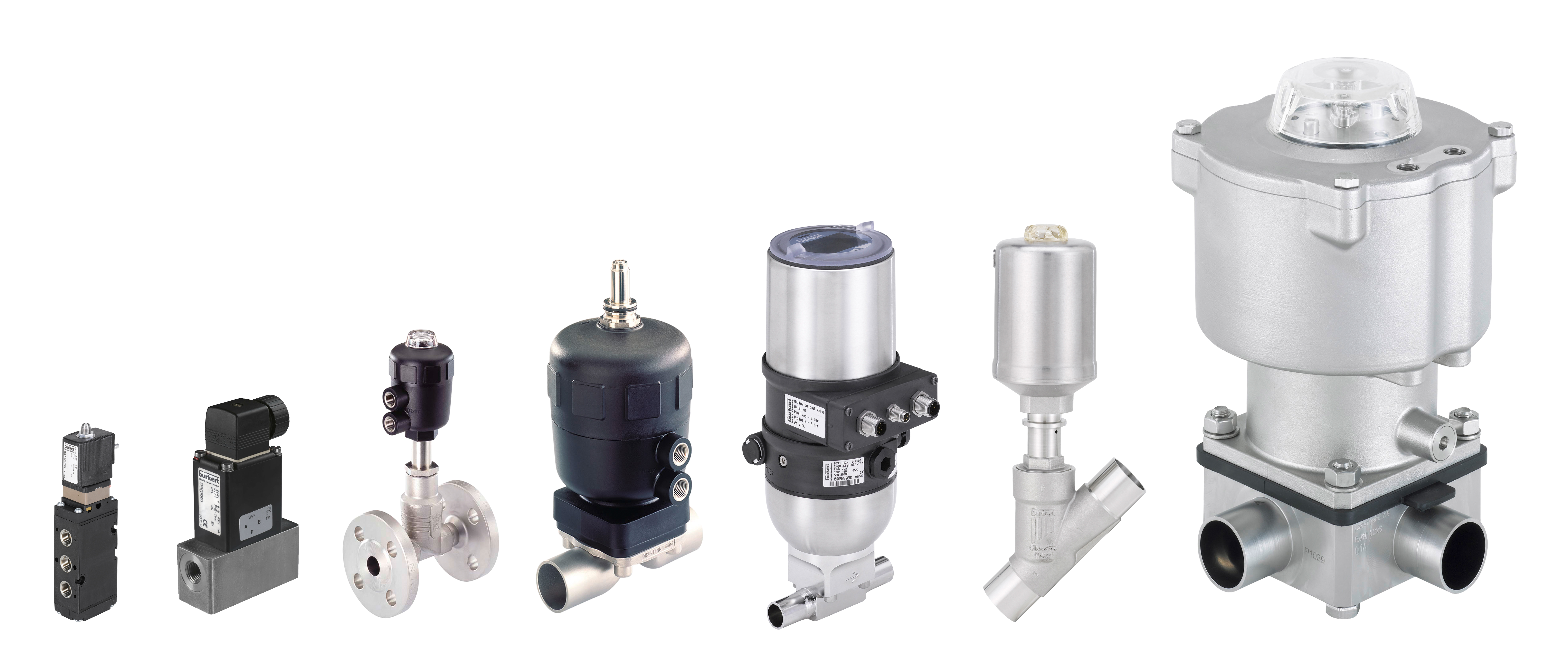 Finding the right control valve solution