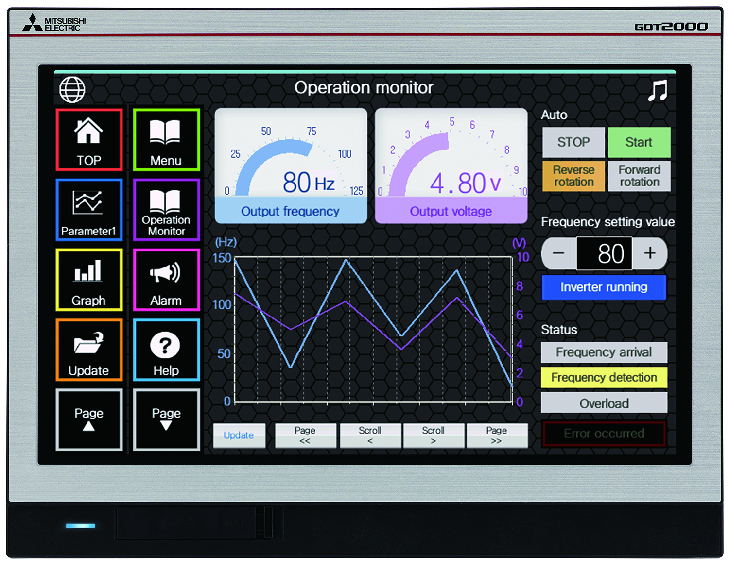 New widescreen operator interfaces offer more comfortable machine handling