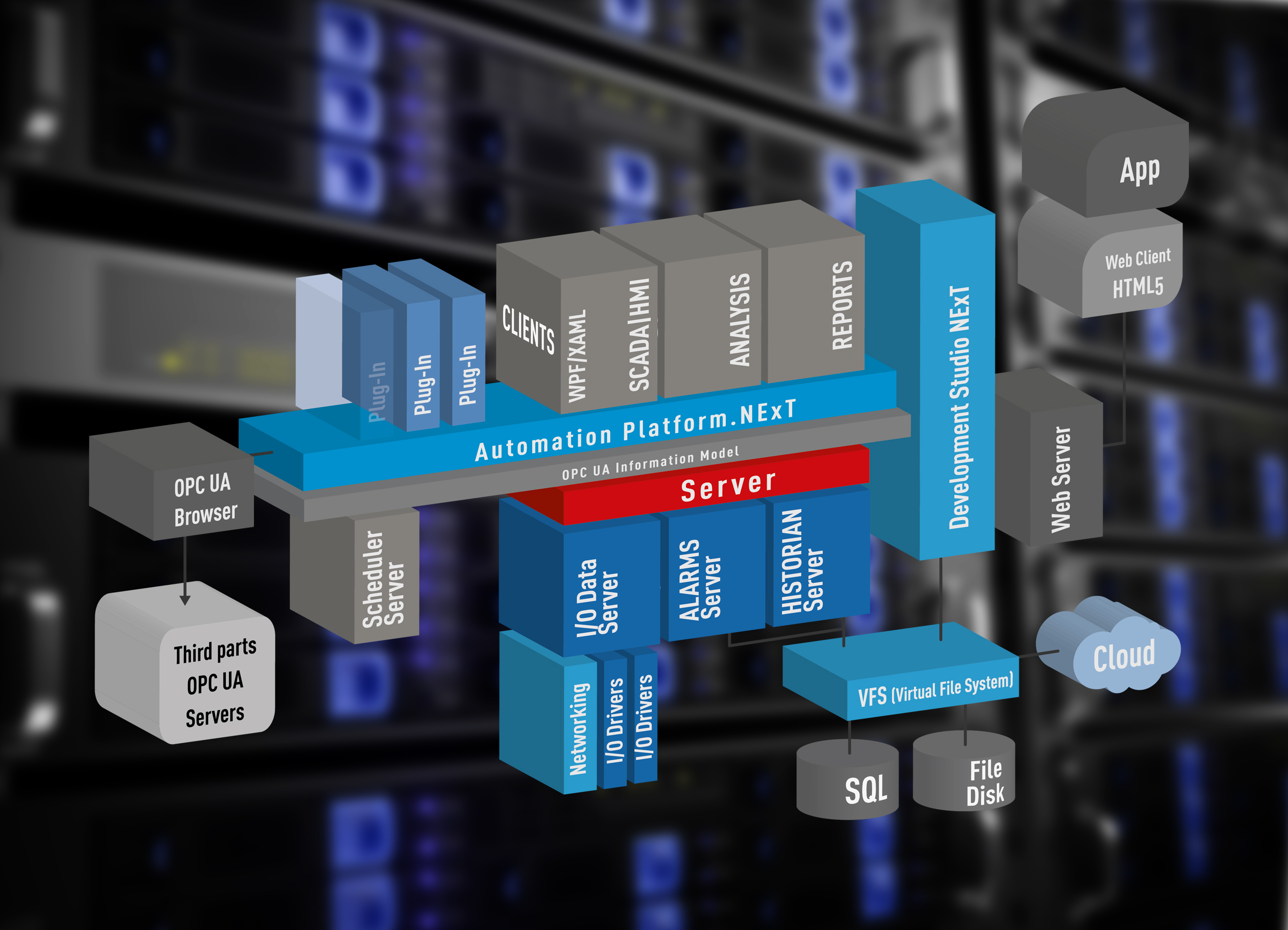 Pick your database option – modern SCADA must support multiple formats